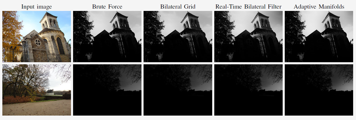 High-Quality Reverse Tone Mapping for a Wide Range of Exposures